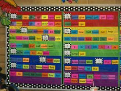 A FUN word wall; Totally bet the students will look at this!