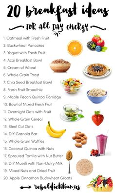 Eat Clean Breakfast Inspiration | rebelDIETITIAN.US