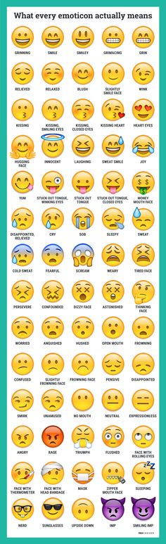 what every emoticon really means What exactly all the different emojis actually mean.What exactly all the different emojis actually mean. Emoji Defined, Simple Life Hacks, Things To Know, Good To Know, Cool Ideas, Art Ideas, Just In Case, Helpful Hints, Fun Facts