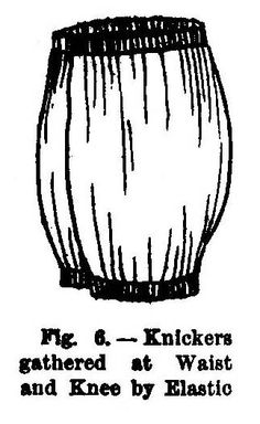 Drawers and knickerbockers Needlework and Cutting Out by Agnes Walker and Jane A. Strachan. First published in 1898. These extracts are from the 1914 edition. Fig 6--Knickers gathered at Waist and Knee by Elastic.