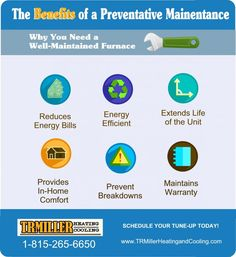 Your Furnace's Maintenance Matters [INFOGRAPHIC]