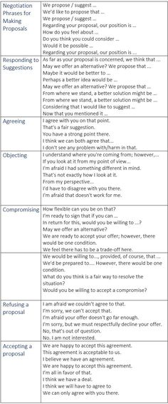 Negotiation Phrases and Vocabulary in Business English. Negotiations Idioms. - learn English,communication,vocabulary,idioms,english. If you like UX, design, or design thinking, check out theuxblog.com