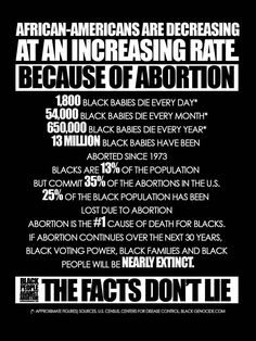 Abortion is Genocide Margaret Sanger, African States, Babylon The Great, Choose Life, Pro Life, Knowledge, Politics, Facts, How To Plan