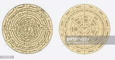 Foto stock : An Islamic cosmographical diagram from 1080 AD. The universal intellect worships God in the Muslim formula 'la ilahah illa'llah', that is, 'there is no God but Allah'. This formula has 4 words, 7 syllables and in Arabic 12 letters. The Ismaili philospher N
