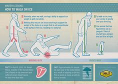 Walking on ice- aka the Penguin walk Walk This Way, Walk On, Penguin Walk, Classroom Images, Slip And Fall, Wipe Out, Winter House, Winter Walk, Winter Snow