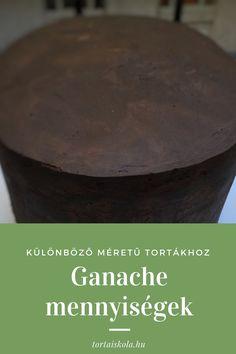 Mennyi ganache-t készíts különböző méretű tortákhoz Mint