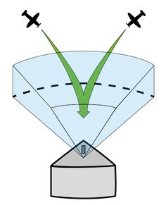 Microwave Landing System - Wikipedia, the free encyclopedia - by Fred the Oyster