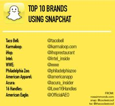 Top 10 #brands on #Snapchat
