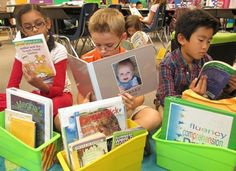 This teacher has her kids thinking about what's in their book box - making sure they have reading material of different lengths. Love this (maybe best for grade and up) Rethinking the Book Box- great article on how to effectively use a book box Reading Lessons, Reading Strategies, Reading Activities, Literacy Activities, Teaching Reading, Guided Reading, Teaching Ideas, Reading Time, Abc Learning