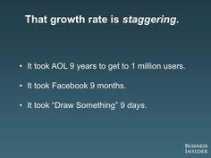 "Amazing Growth of ""Draw Something"""