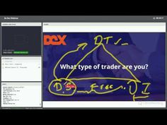 Dex Webinar The next level 1-30-17 #webbasedcharts #nadex #trade