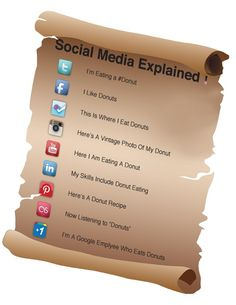 #SMO - #SocialMedia Explained