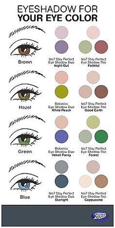 We have the must-see eyeshadow guide for every eye color. Find your perfect matc… – Petra We have the must-see eyeshadow guide for every eye color. Find your perfect matc… We have the must-see eyeshadow guide for every eye color. Find your perfect matc… Makeup Guide, Eye Makeup Tips, Skin Makeup, Makeup Ideas, Makeup Tools, Makeup Brushes, Eyeliner Ideas, Eyeliner Makeup, Eyeshadow Guide