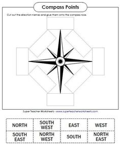 Compass rose wikipedia 2017 18 lesson planning pinterest cut out the direction words and glue them onto the compass ccuart Gallery