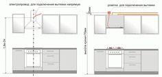 Полезная информация - Рекомендации по подготовке помещения для установки кухонной мебели