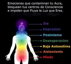 emociones que contaminan el aura