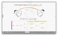 Sketchboard: costruire mappe mentali e schemi in maniera collaborativa