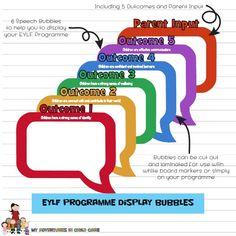 EYLF Programme Display Bubbles