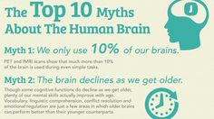 Think classical music makes a child smarter? Or that the human brain works better under pressure? Think again. 10 myths about the brain busted.