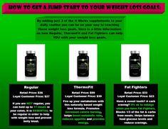 Must haves... www.wrapawaywithangie.myitworks.com #weightloss #healthy #itworks #fatfighters #thermogenics #diet #bodywraps #skinnywraps