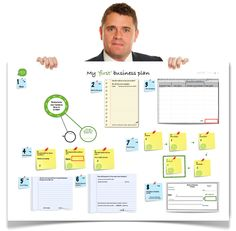 My first business plan.  A way of teaching business and enterprise on schools
