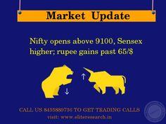 #StockMarket Snapshot- S&P BSE #Sensex 29,477.11 67.59 (+0.23%) #NIFTY 50 9,121.80 21.00 (+0.23%) #EliteInvestmentAdvisory