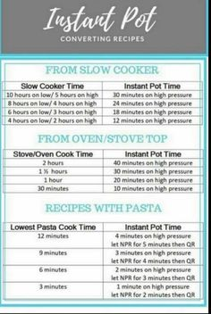 Here's how you can convert your favorite recipes to Instant Pot! 😁 Don't forget to check out these 👇 31 Easy Instant Pot Recipes For. Power Pressure Cooker, Electric Pressure Cooker, Instant Pot Pressure Cooker, Pressure Cooker Recipes, Pressure Cooking, Pressure Pot, Instant Cooker, Slower Cooker, Slow Cooker Times