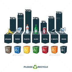 Trash Types Statistic Infographic with Recycling - Miscellaneous Conceptual