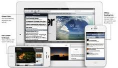 Get Crazy With Safari Smartness And Its Enhancements In iOS 6!