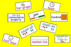 Here's a set of math word wall cards for grades K-2.