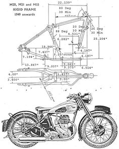 manx norton motorcycle frame dimensions google search. Black Bedroom Furniture Sets. Home Design Ideas