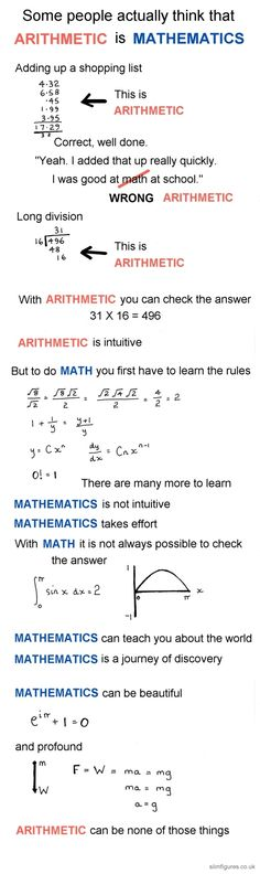 Arithmetic vs. mathematics