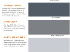 paint colours for painting any room in the house