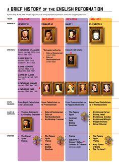 English_Reformation - a pdf download!