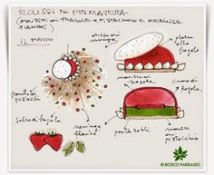Bosco Parrasio: Eclissi di primavera ovvero Mousse di fragole, pistacchi e meringa flambè