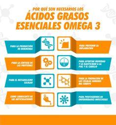 84 Ideas De Beneficios Del Omega 3 Omega 3 Beneficios Aceite De Pescado