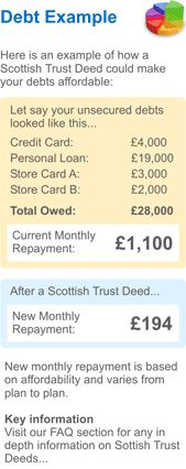 Scottishtrustdeed.co.uk #debt_help_scotland #Scottish_trust_deed #protected_trust_deed #calculator #scottish_debt #scottish_debt_help #get_you_out_of_debt #debt_advice_scotland