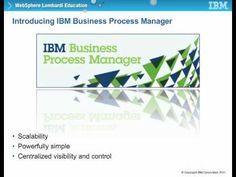 ▶ IBM Business Process Management Basics