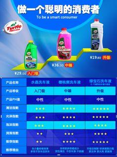 龟牌洗车液套装泡沫清洗剂除胶去污上光洗车水蜡清洁香波汽车用品-tmall.com天猫