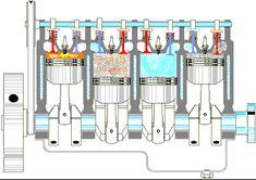 Bagaimana Mesin Mobil 4 Silinder Bekerja?