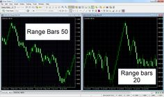Use Range Bars for advanced #ForexTraining and reduce the market noise. This bar will be formed when the pre-selected amount of pips will be achieved