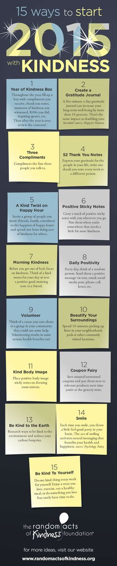 New Years Resolution: 15 Ways to Start 2015 or 2016 with Kindness. #randomactsofkindness #newyears