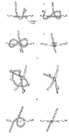 Knots for spring tying
