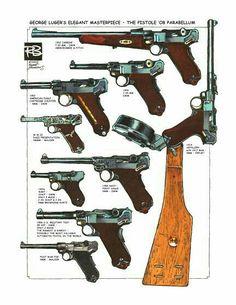Варианты  пистолета  Parabellum