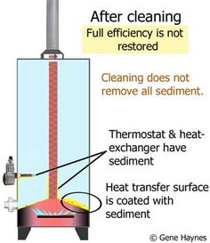Clear instructions on Clean-sediment-out-of-water-heater. Home maintenance that should be done every 6 months. Water Heater Service, Diy Heater, Plumbing Emergency, Basement Inspiration, Plumbing Problems, Drain Cleaner, Insulation Materials, Home Repair, Fall Cleaning