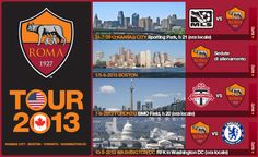 AS Roma: 2013 Summer Tour