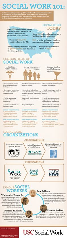 What does a social worker do? This just solidify my desire to become a medical social worker. Dream big and work hard. :)