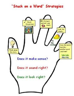 """Stuck on a Word?""  great for students with word retrieval difficulties! Repinned by SOS Inc. Resources.  Follow all our boards at http://pinterest.com/sostherapy  for therapy resources."