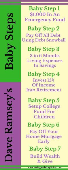 Follow Dave Ramsey's seven baby steps to financial peace. These amazing steps will help you get out of debt and show you how to build wealth and give back.