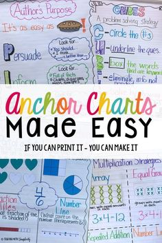 A collection of anchor charts made easy.  If you can print it, you can make it!